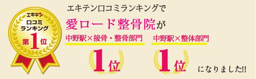 エキテン口コミランキングで愛ロード整骨院が東京都中野区エリア1位、新井エリア1位になりました!