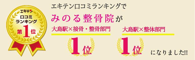 エキテン口コミランキングでみのる整骨院が東京都江東区エリア1位、仙川エリア1位になりました!