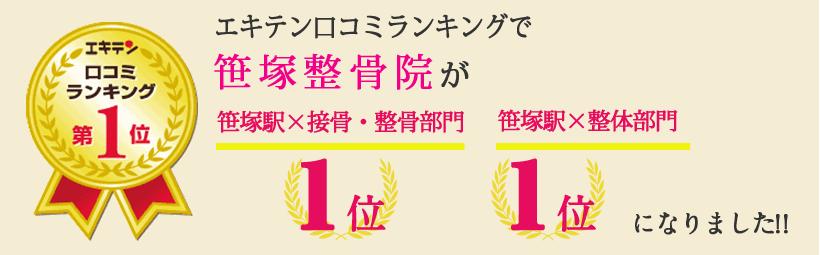 エキテン口コミランキングで笑顔道笹塚整骨院が東京都渋谷区エリア1位、笹塚エリア1位になりました!