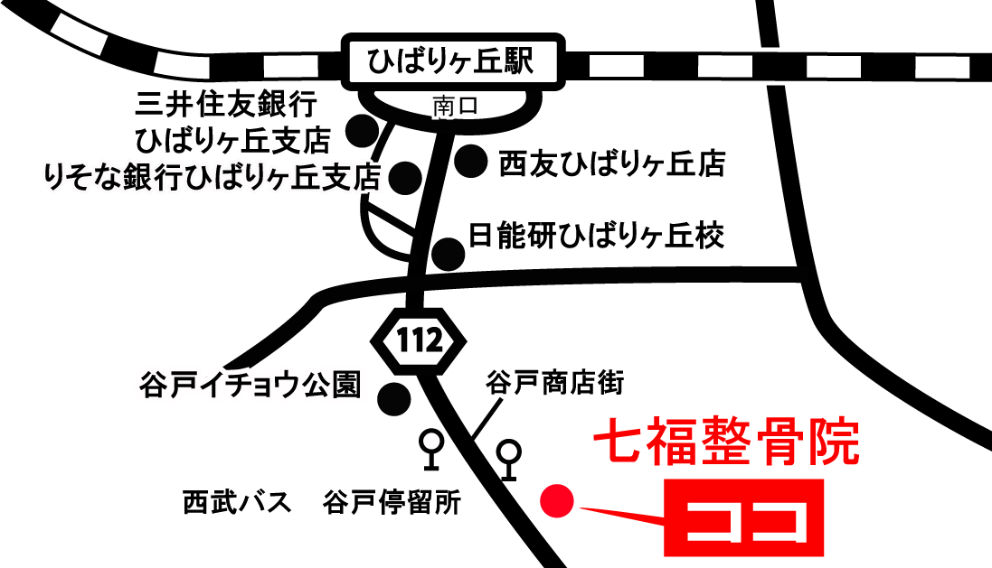 七福整骨院 地図
