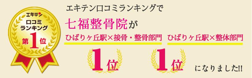 エキテン口コミランキングで七福整骨院が東京都西東京市エリア1位、ひばりが丘エリア1位になりました!