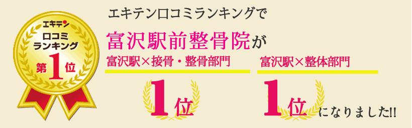 エキテン口コミランキングで富沢駅前整骨院が宮城県仙台市エリア1位、富沢エリア1位になりました!